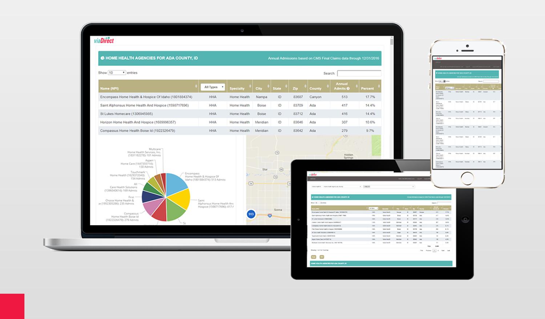 Via Direct Solutions website designed by Bellaworks Web Design
