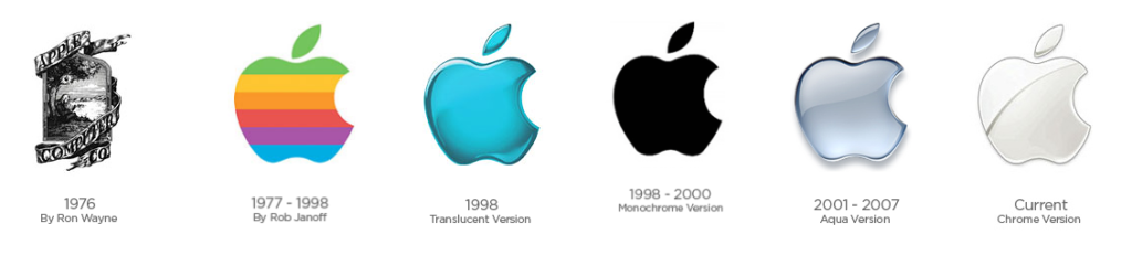 Apple logo changes through the years.